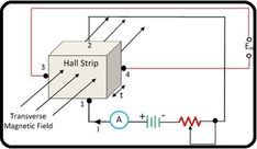 Hall effect sensor working, types and applications