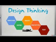 What is Design Thinking? - this video talks about the different stages of design thinking and how it can help the viewer. this video is made by sean vangenderen. however he publish it in the web that does not mean he created it Design Web, Word Design, Creative Design, Design Thinking Process, Design Process, What Is Design, User Experience Design, Graphic Design Services, Program Design