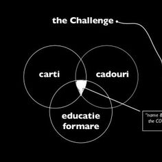 """the Challenge1 Lyb rAS carti cadouri . carti cadouri edu educatie """"name & brand"""" the COMMON formare thing   1the Quest started Lyb rAS At frirst there. http://slidehot.com/resources/logo-brand-design.40996/"""