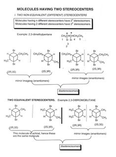 sn1 sn2 e1 e2 flow chart general chemistry and organic chemistry pinterest flow chart. Black Bedroom Furniture Sets. Home Design Ideas