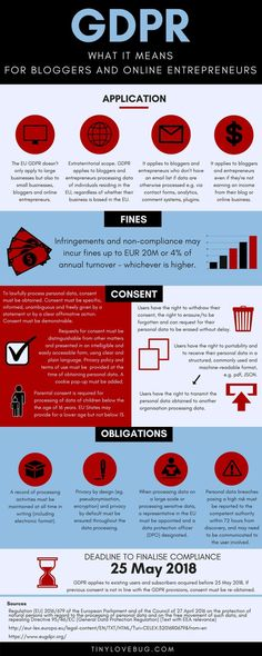 The General Data Protection Regulation will come into force on 25 May In this infographic created by an EU law expert you will find out all GDPR principles and what to do to be GDPR compliant. Read to learn what are the new rules f Affiliate Marketing, Marketing Services, Email Marketing, Marketing Ideas, Business Marketing, Influencer Marketing, Marketing Digital, Business Tips, Online Business