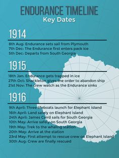 In 1914 Irish born explorer Sir Ernest Shackleton led the Endurance expedition which remains one of the most exceptional tales of adventure and survival. Here's a timeline of his amazing journey of endurance and bravery Sea Explorer, South Georgia Island, Heroic Age, Early Explorers, Leadership Lessons, Abandoned Ships, Creative Curriculum, Set Sail, Past Life