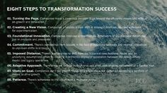 Eight Steps to Transformation Success.png Boston Consulting Group