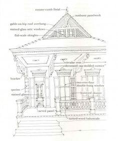 New Orleans Architecture - bracket shotgun single