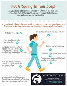 As we shake the winter off we want to walk off those winter doldrums.  Country Foot Care wants to put some 'Spring' in your step with these tips on striding right for proper health benefits while keeping your feet in shape as well!