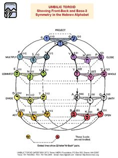 Group Theory And Quantum Mechanics By Michael Tinkham Pdf