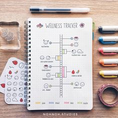 """5,212 Me gusta, 37 comentarios - Kalon「notes & bujo」 (@nohnoh.studies) en Instagram: """"A wellness/period tracker for all the gals out there! Some of the things I like keeping track of…"""""""
