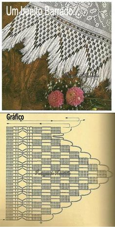 OFICINA DO BARRADO: Barrado & Franjas ...