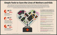 Simple Tools to Save the Lives of Mothers and Kids | Flickr - Photo Sharing!