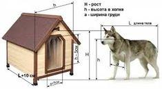 Znalezione obrazy dla zapytania конура для московской сторожевой