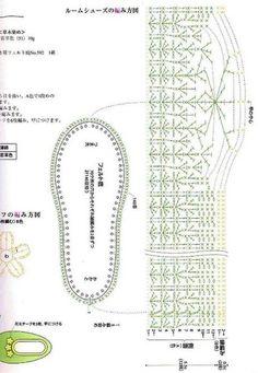 Pasatiempos entre hilos y puntadas: 5 Modelos de zapatillas con patrones en crochet