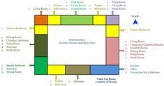 A comprehensive home vastu shastra guide covering tips (DO's & DON'Ts format) for rooms, toilet, parking, tanks, garden & MUCH MORE! Living Room Colors, Bedroom Colors, Ayurveda, Indian House Plans, Contemporary Bathroom Designs, Vastu Shastra, Puja Room, Bedroom Wardrobe, Master Bedroom