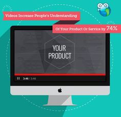 Videos increase people's understanding of your product or service by 74%.