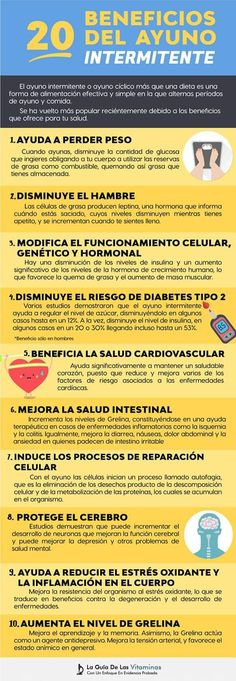 30 Ideas De Dietas Alimentos Saludables Comida Saludable Te Para Bajar De Peso