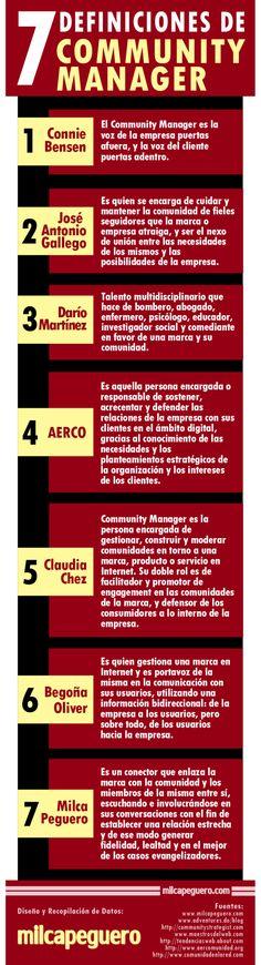 Seven definitions of community manager Marketing En Internet, Seo Marketing, Marketing Digital, Online Marketing, Social Media Marketing, Community Manager, Business Web Design, Web Business, Content Manager