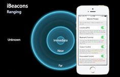 The Internet of iThings: Apple's iBeacon Is Already In Almost 200 Million iPhones And iPads