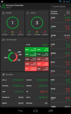thinkorswim Mobile - Android Apps on Google Play