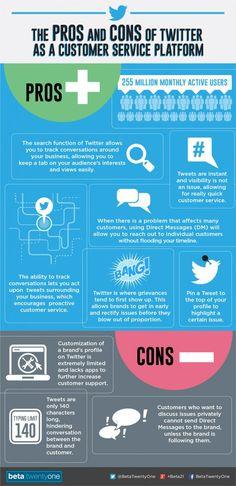 Twitter o Facebook: ¿Cuál nos puede servir como herramienta de atención al cliente?