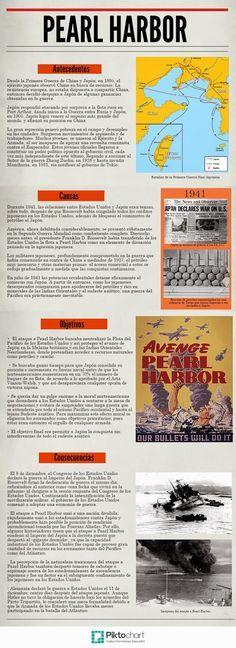 Construyendo juntos el conocimiento de la Historia Trabajo elaborado por Rosa Paiva Cuarto de Secundaria 2014