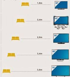 Image Result For Height Of Television On Wall Tv Unit Design