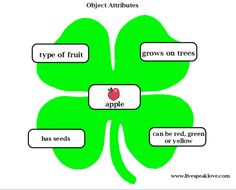 4 leaf clover example - object attributes