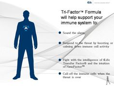 Tri-Factor Formula will help support your Immune System to .....