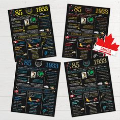 85th Birthday 1933 Canada Chalkboard Poster Sign A fun birthday poster filled with facts, events, and tidbits from 1933. Makes an excellent gift or party decoration! *** DIGITAL PRINTABLE FILE ONLY! No physical prints will be sent *** *** NO shipping cost! Digital file is emailed to