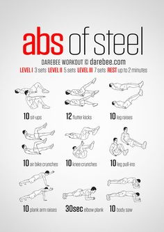 Stomach Fat Burning Ab Workouts From ! No-equipment ab workout for all fitness levels.No-equipment ab workout for all fitness levels. Fitness Workouts, Fitness Herausforderungen, Lower Ab Workouts, Abs Workout Routines, At Home Workouts, Health Fitness, Ab Exercises, Stomach Workouts, Fitness Plan