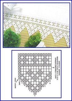 May Shih's media content and analytics Filet Crochet, Crochet Jumper, Crochet Lace Edging, Crochet Borders, Crochet Diagram, Crochet Chart, Crochet Trim, Love Crochet, Crochet Doilies