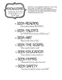 Knowledge Cover Worksheet