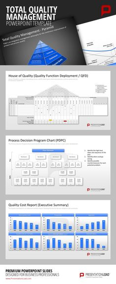 Total-Quality Management PowerPoint Templates: Including work sheets for recording and viewing, as well as the organization and control of a total quality management.  #presentationload  www.presentationl...