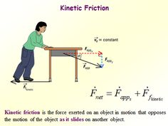 kinetic friction: Kinetic friction refers to the frictional force of a moving object. picture- The moving table has kinetic friction with the floor