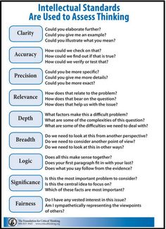 Terrific Mini Guide to Help Students Think Critically ~ Educational Technology and Mobile Learning This would be a good anchor chart to use in the classroom for English or just for classroom procedure Teaching Strategies, Teaching Resources, Instructional Strategies, Teaching Art, Teaching Tools, Teaching Ideas, Writing Skills, Writing Tips, Study Skills