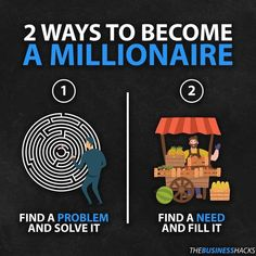 Successful Business Tips, Business Money, Business Planning, Successful People, Financial Quotes, Financial Tips, Investment Quotes, Business Motivation, Study Motivation