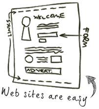 Web design from scratch.