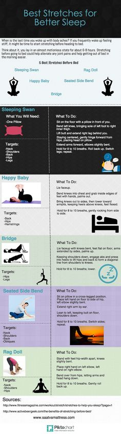 20 Infographics for Stretching That'll Make You Super Bendy in 2 Weeks . Lower Body Stretches, Best Stretches, Easy Workouts, At Home Workouts, Flexibility Workout, Night Routine, Good Sleep, Sleep Better, Fat Burning Workout