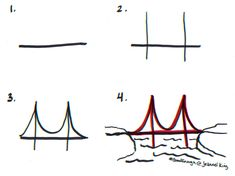 """How to draw a Good Enough """"Golden Gate"""" cable bridge"""