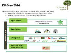 Organisation | Institut de l'Agriculture Durable