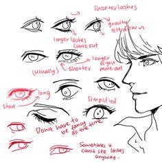 the eye things