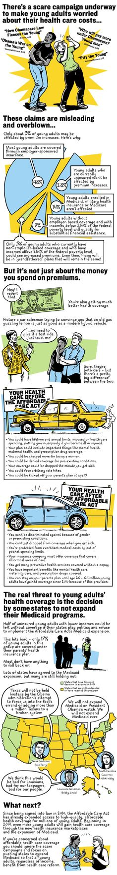 If You're Young, This Is The Only Obamacare Infographic You Need. I Obamadare You To Click On It.