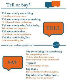 Forum | ________ Learn English | Fluent LandUsing TELL or SAY | Fluent Land