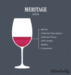 meritage-wine-blend----A full-bodied red wine with notes of blueberry, plum, violets, pepper and vanilla.