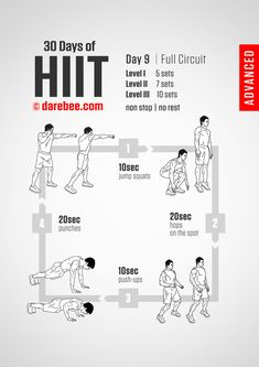 30 days of HIIT advanced training – 30 Day ABS Workout Plans Hiit At Home, Hiit Workout At Home, At Home Workouts, Cardio Hiit, Short Workouts, Fun Workouts, Bodybuilder, 30 Days Of Hiit, Boxing