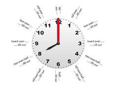 Beelddenken klokkijken digitaal | WALboard | Pinterest ...