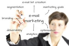 Email Marketing can be tough. Need an expert? Visit http://www.ajaxunion.com/services/email-spark/