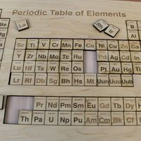 Periodic Table of Elements Puzzle! THIS WILL SO HELP ME LEARN!!