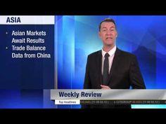 OptionsXO's Weekly Market Update