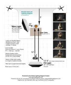 Regina Pagles Lighting Diagram | Flickr - Photo Sharing!