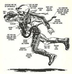 astronaut suit diagram design pinterest astronaut suit and rh pinterest com astronaut space suit diagram space suit parts diagram