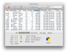 Maximize your old Mac's performance | MacFixIt - CNET Reviews